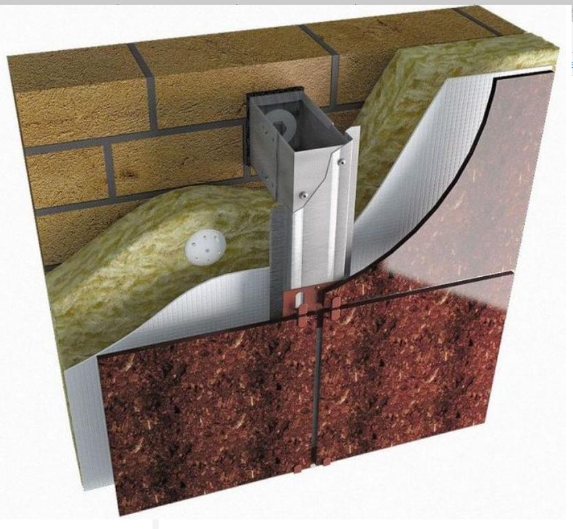 Керамогранит подходящий для вентилируемого фасада