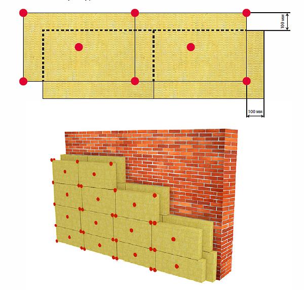 Схема крепления утеплителя на вентилируемый фасад