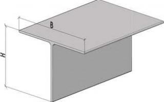 Алюминиевый фасадный профиль
