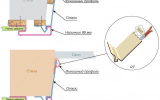 Монтаж сайдинга своими руками: инструкция для чайников