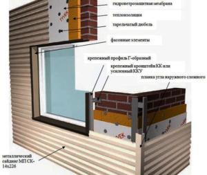 как выглядит обшивка дома сайдингом с утеплителем