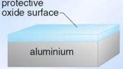 оксидный слой алюминия