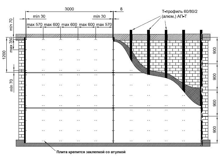 схема крепления фасадных плит