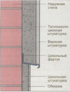 система теплой штукатурки на фасад