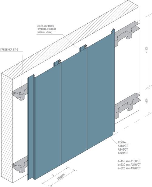 стальной реечный фасад