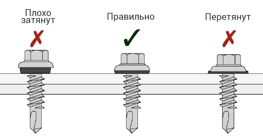 Правильная установка самореза фасадного